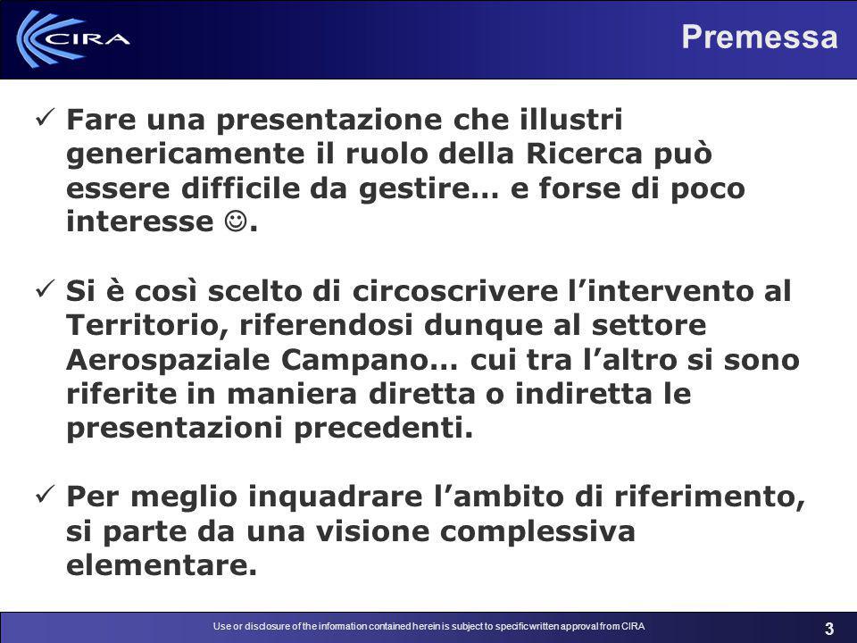 Use or disclosure of the information contained herein is subject to specific written approval from CIRA 4 La Filiera Aerospaziale La filiera aerospaziale si compone di diversi elementi.