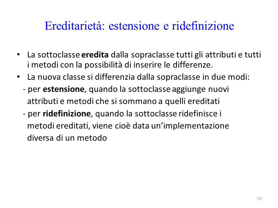 10 Ereditarietà: estensione e ridefinizione La sottoclasse eredita dalla sopraclasse tutti gli attributi e tutti i metodi con la possibilità di inseri