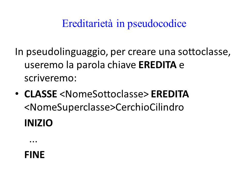 Ereditarietà in pseudocodice In pseudolinguaggio, per creare una sottoclasse, useremo la parola chiave EREDITA e scriveremo: CLASSE EREDITA CerchioCil