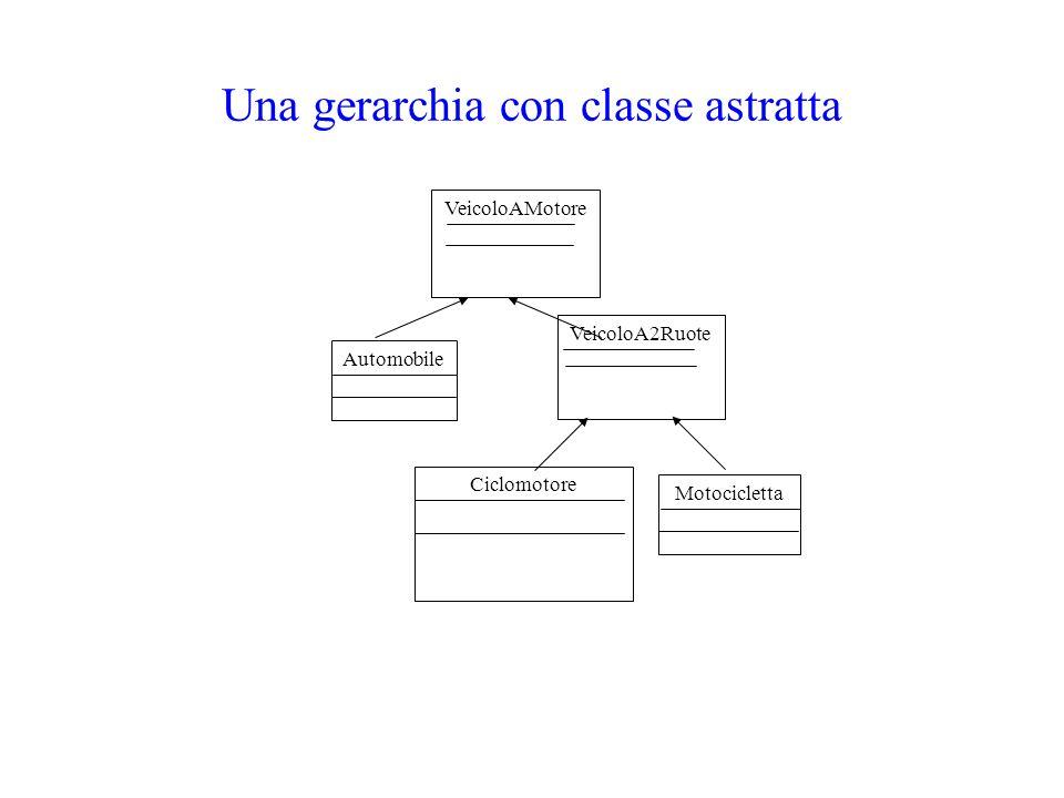 Una gerarchia con classe astratta VeicoloA2Ruote VeicoloAMotore Automobile Ciclomotore Motocicletta