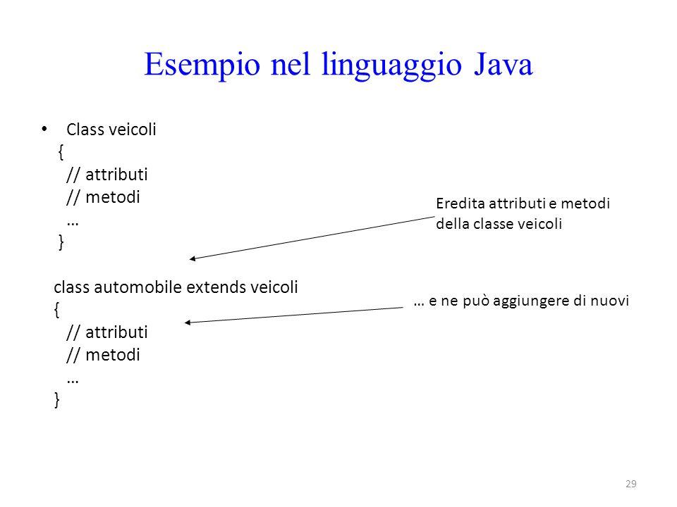 29 Esempio nel linguaggio Java Class veicoli { // attributi // metodi … } class automobile extends veicoli { // attributi // metodi … } Eredita attrib