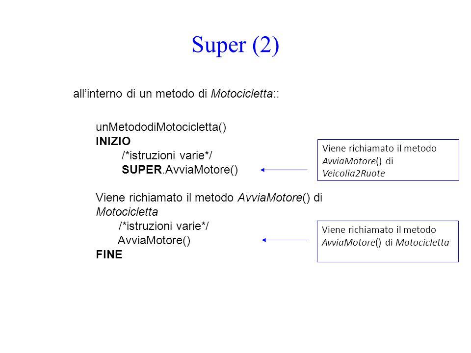 Super (2) unMetododiMotocicletta() INIZIO /*istruzioni varie*/ SUPER.AvviaMotore() Viene richiamato il metodo AvviaMotore() di Motocicletta /*istruzio