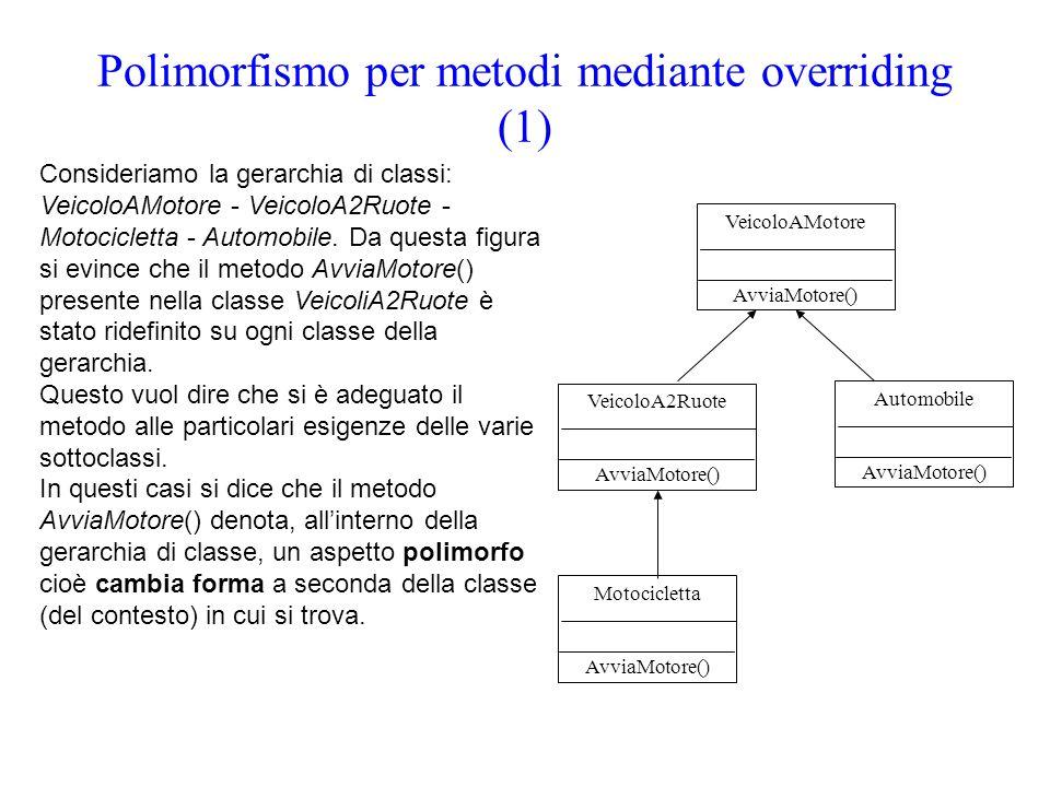 Polimorfismo per metodi mediante overriding (1) VeicoloAMotore AvviaMotore() Automobile AvviaMotore() Motocicletta AvviaMotore() VeicoloA2Ruote AvviaM