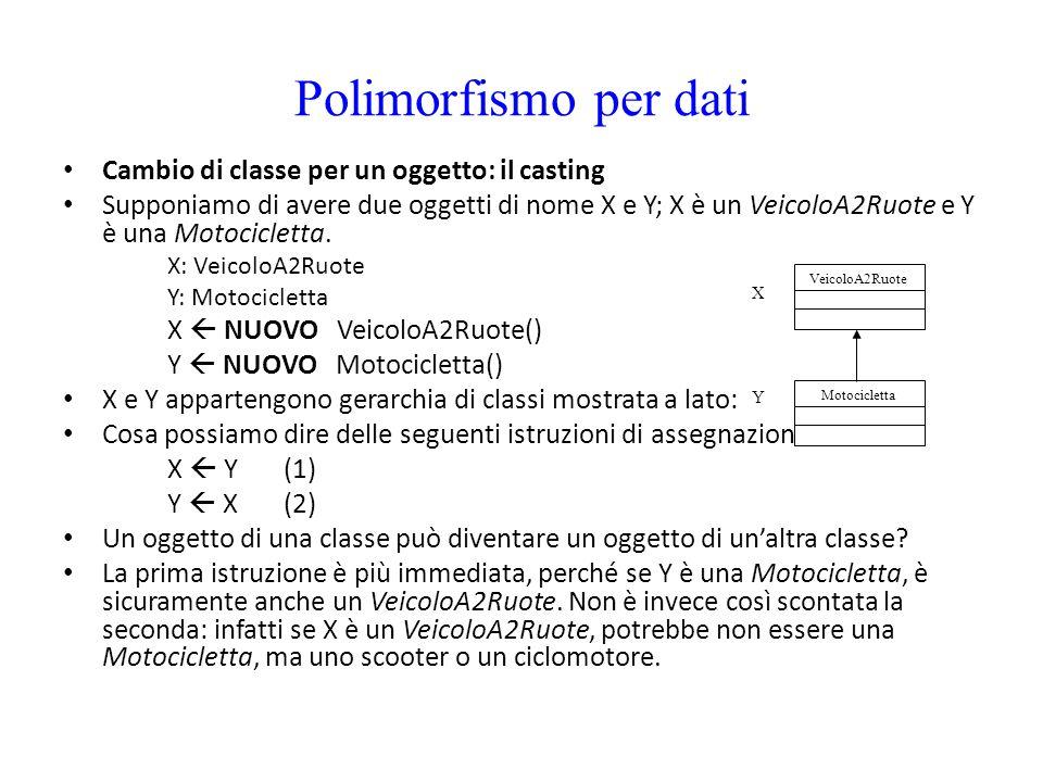 Polimorfismo per dati Cambio di classe per un oggetto: il casting Supponiamo di avere due oggetti di nome X e Y; X è un VeicoloA2Ruote e Y è una Motoc