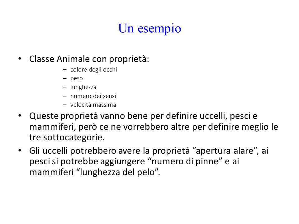 Un esempio Classe Animale con proprietà: – colore degli occhi – peso – lunghezza – numero dei sensi – velocità massima Queste proprietà vanno bene per