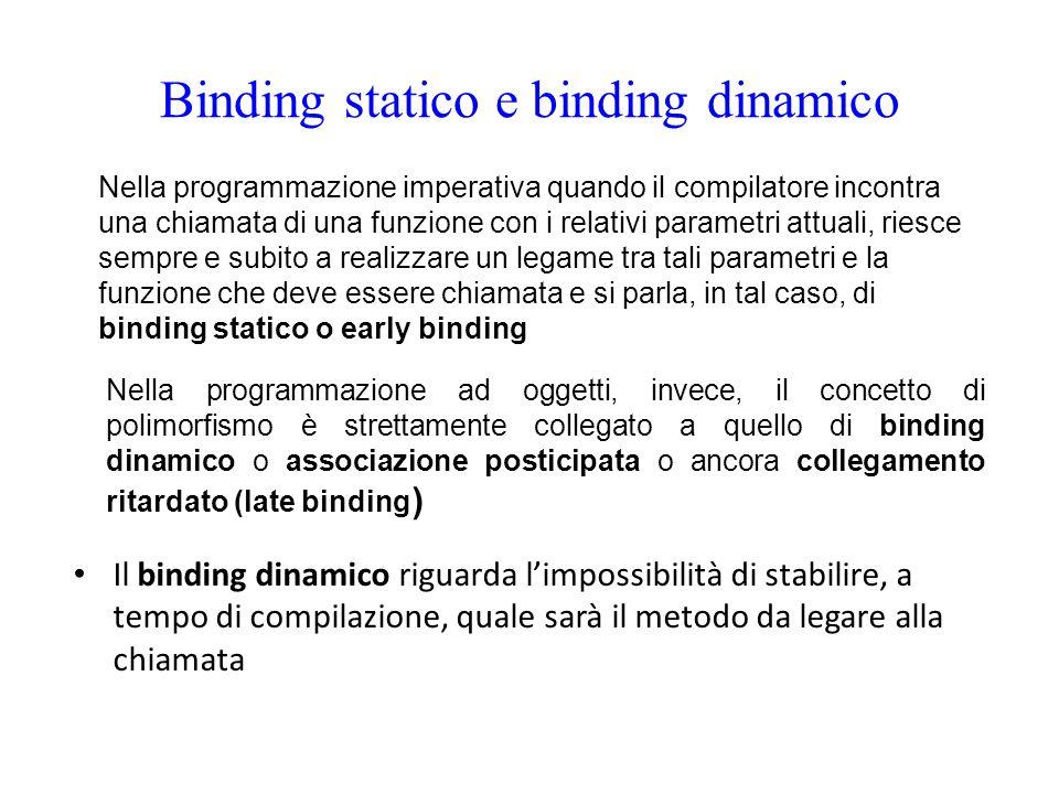 Binding statico e binding dinamico Il binding dinamico riguarda l'impossibilità di stabilire, a tempo di compilazione, quale sarà il metodo da legare