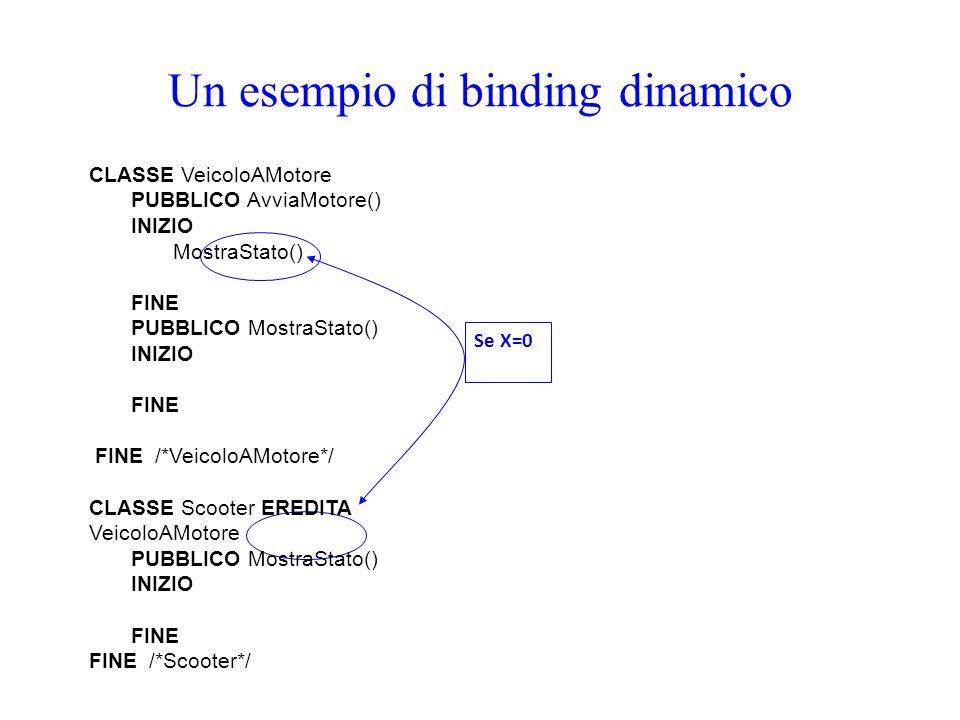 Un esempio di binding dinamico Se X=0 CLASSE VeicoloAMotore PUBBLICO AvviaMotore() INIZIO MostraStato() FINE PUBBLICO MostraStato() INIZIO FINE FINE /