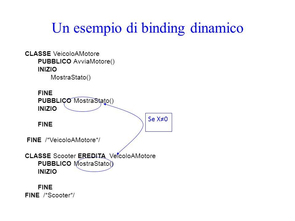 Un esempio di binding dinamico Se X≠0 CLASSE VeicoloAMotore PUBBLICO AvviaMotore() INIZIO MostraStato() FINE PUBBLICO MostraStato() INIZIO FINE FINE /