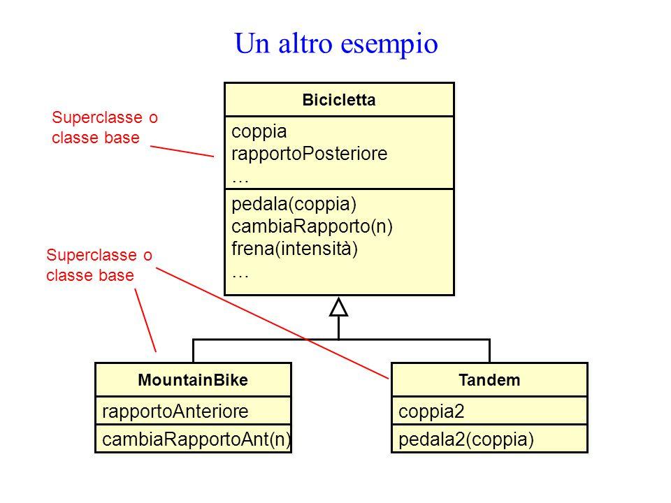 Un altro esempio Bicicletta coppia rapportoPosteriore … coppia rapportoPosteriore … pedala(coppia) cambiaRapporto(n) frena(intensità) … pedala(coppia)