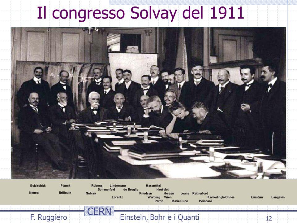 CERN F. RuggieroEinstein, Bohr e i Quanti 12 Il congresso Solvay del 1911