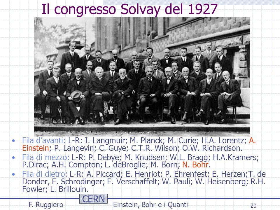 CERN F. RuggieroEinstein, Bohr e i Quanti 20 Il congresso Solvay del 1927 Fila d'avanti: L-R: I.