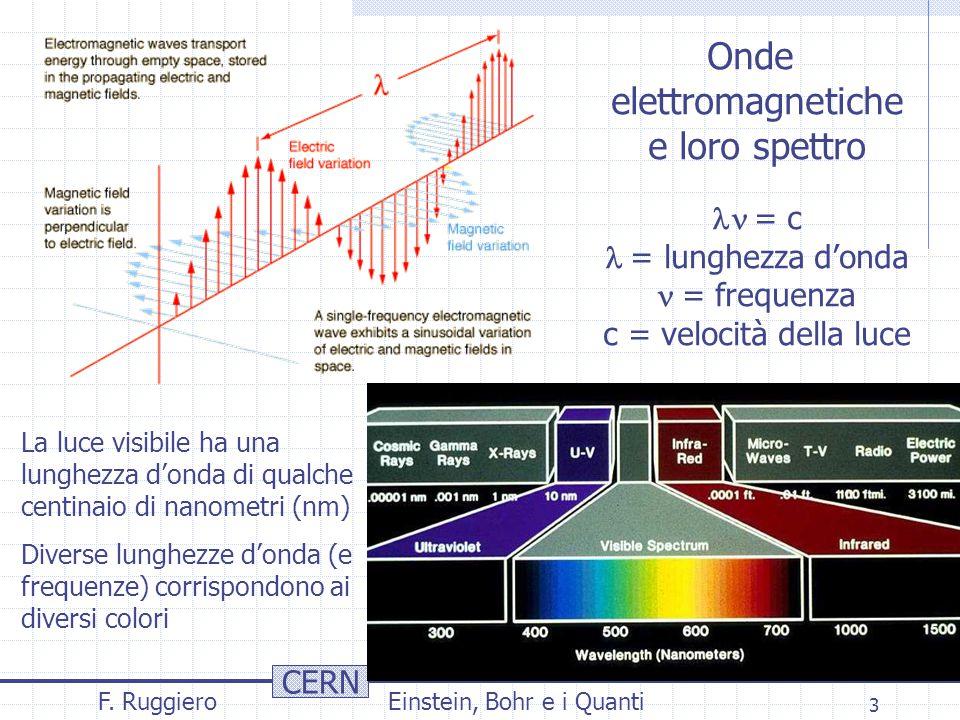 CERN F.