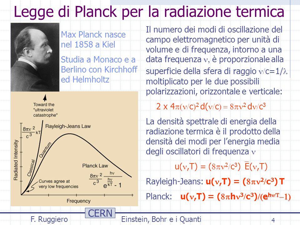 CERN F.RuggieroEinstein, Bohr e i Quanti 25 Qualche ulteriore riferimento QED.