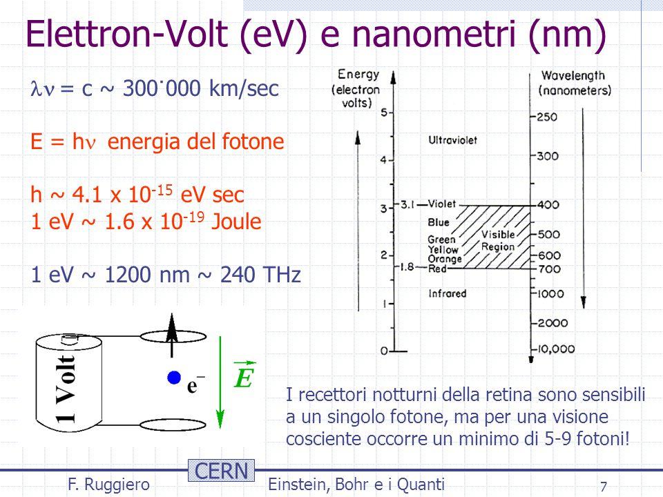CERN F. RuggieroEinstein, Bohr e i Quanti 7 Elettron-Volt (eV) e nanometri (nm) = c ~ 300 ˙ 000 km/sec E = h  energia del fotone h ~ 4.1 x 10 -15 eV