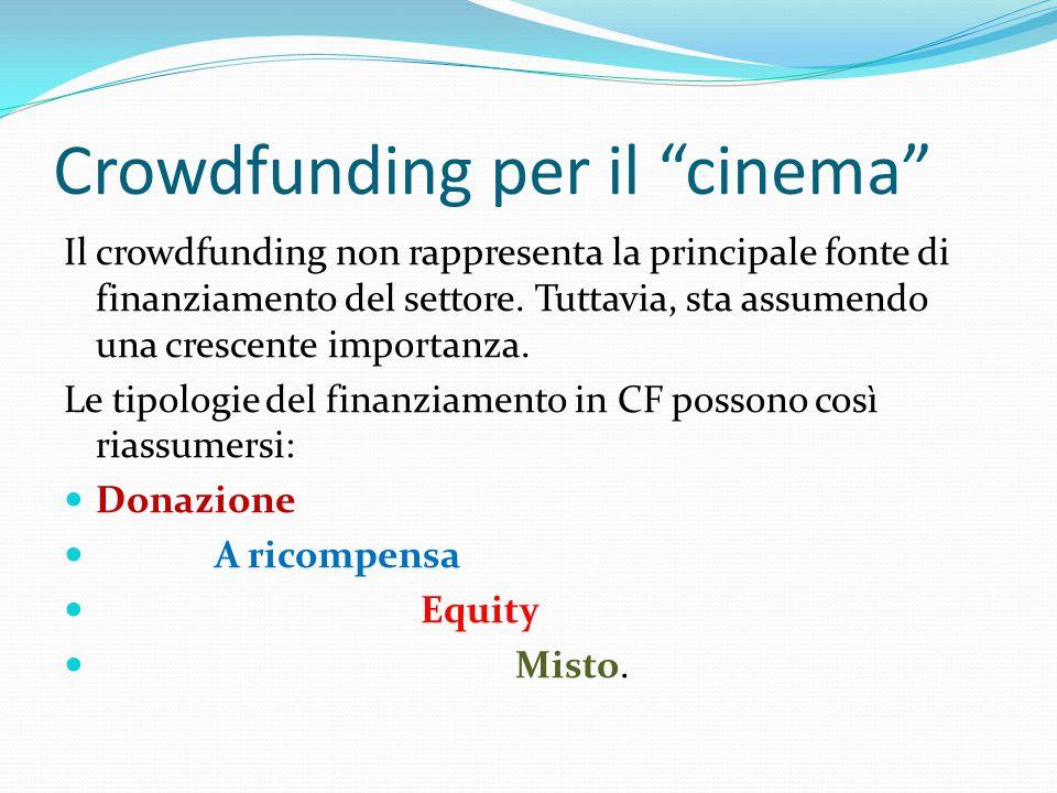 Crowdfunding per il cinema Il crowdfunding non rappresenta la principale fonte di finanziamento del settore.