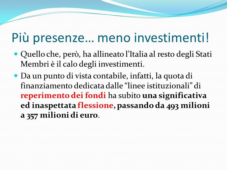 Più presenze… meno investimenti.