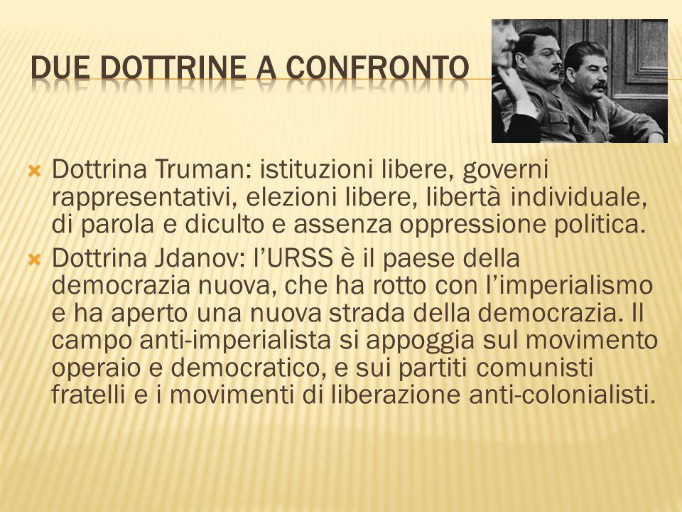  Dottrina Truman: istituzioni libere, governi rappresentativi, elezioni libere, libertà individuale, di parola e diculto e assenza oppressione politi