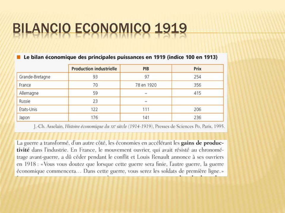  Grave crisi economica e finanziaria che sconvolse l economia mondiale alla fine degli anni venti, con forti ripercussioni durante i primi anni del decennio successivo.
