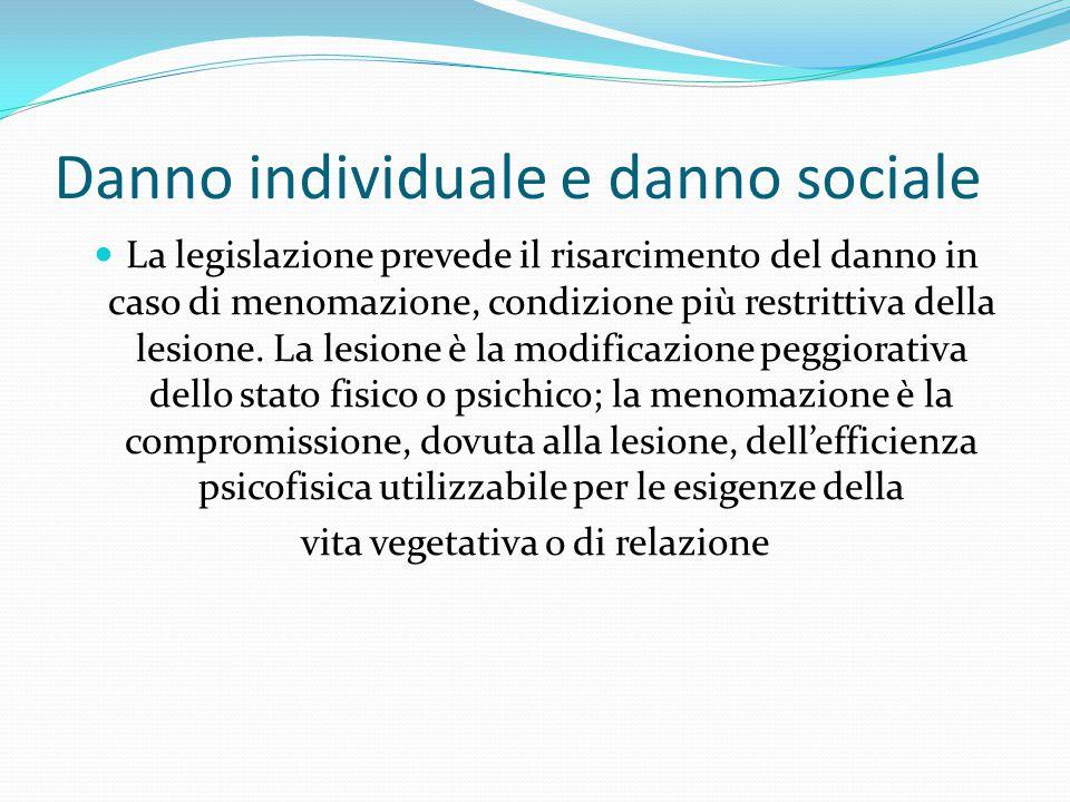 Danno individuale e danno sociale La legislazione prevede il risarcimento del danno in caso di menomazione, condizione più restrittiva della lesione.