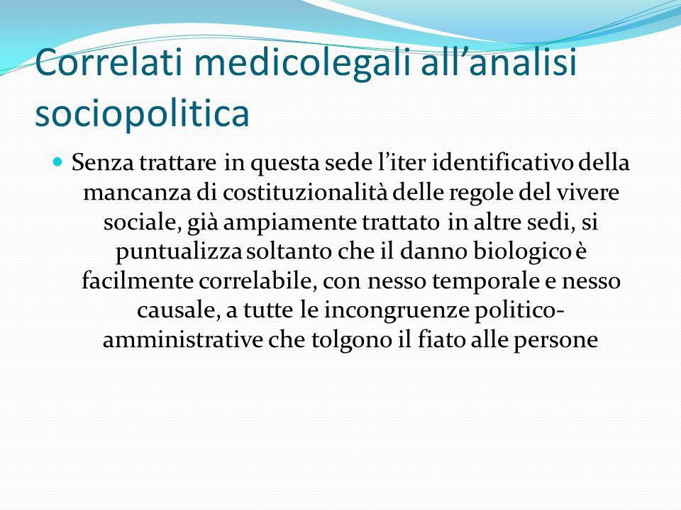 Correlati medicolegali all'analisi sociopolitica Senza trattare in questa sede l'iter identificativo della mancanza di costituzionalità delle regole d