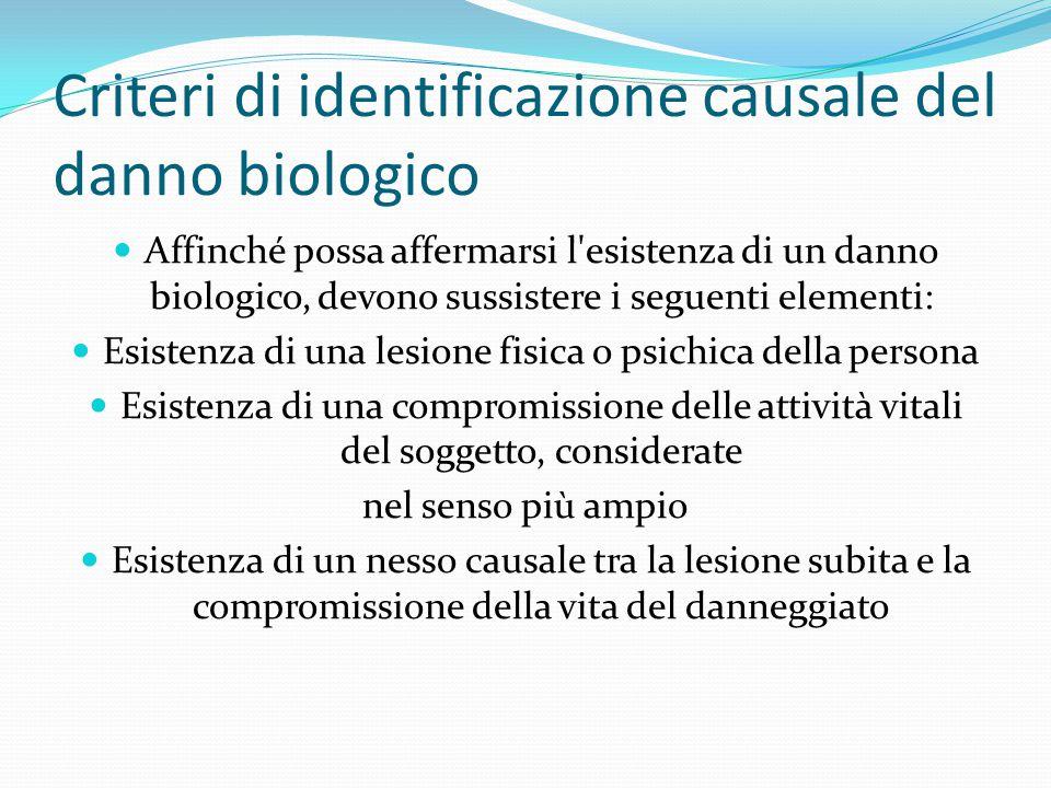 Criteri di identificazione causale del danno biologico Affinché possa affermarsi l'esistenza di un danno biologico, devono sussistere i seguenti eleme