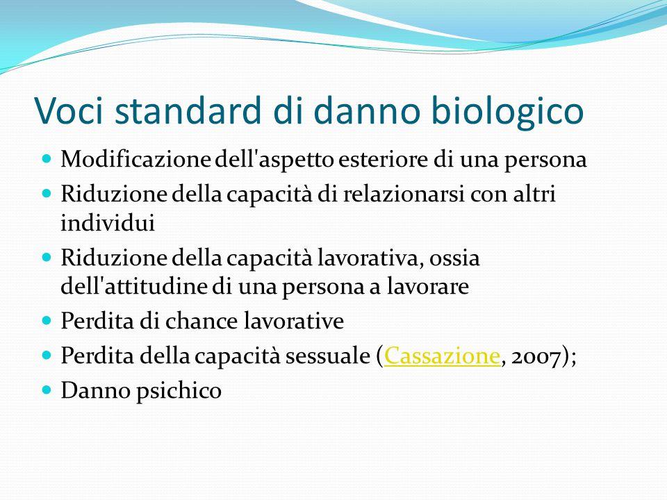 Voci standard di danno biologico Modificazione dell'aspetto esteriore di una persona Riduzione della capacità di relazionarsi con altri individui Ridu