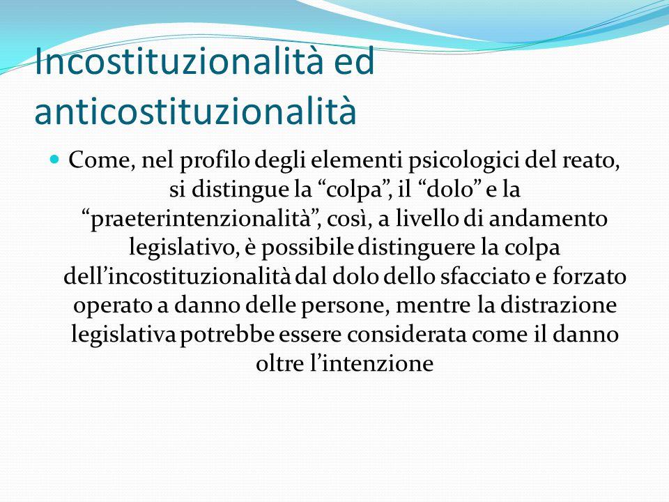 """Incostituzionalità ed anticostituzionalità Come, nel profilo degli elementi psicologici del reato, si distingue la """"colpa"""", il """"dolo"""" e la """"praeterint"""