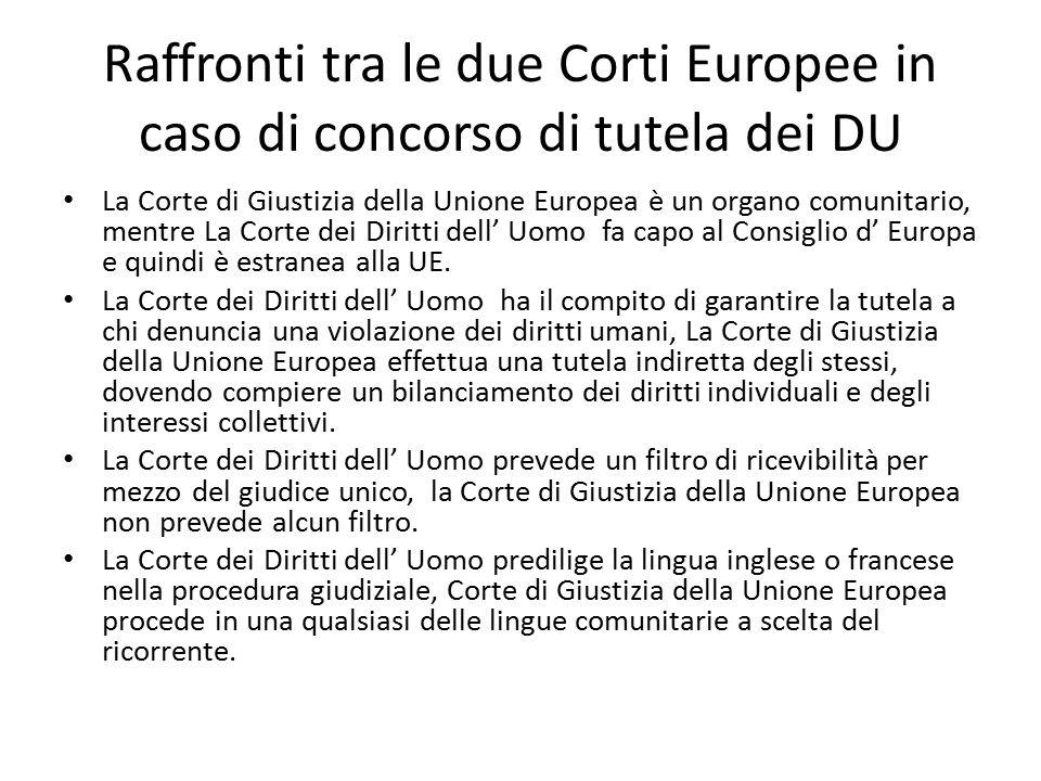 Raffronti tra le due Corti Europee in caso di concorso di tutela dei DU La Corte di Giustizia della Unione Europea è un organo comunitario, mentre La