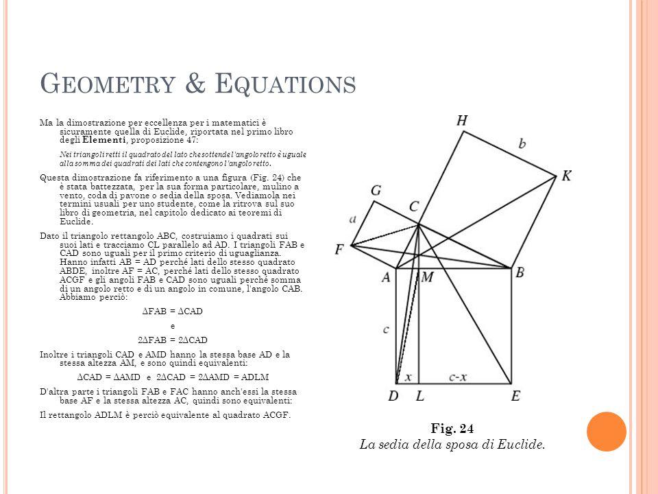 G EOMETRY & E QUATIONS Ma la dimostrazione per eccellenza per i matematici è sicuramente quella di Euclide, riportata nel primo libro degli Elementi, proposizione 47: Nei triangoli retti il quadrato del lato che sottende l angolo retto è uguale alla somma dei quadrati dei lati che contengono l angolo retto.