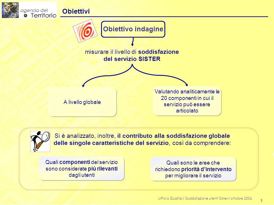 14 Ufficio Qualità / Soddisfazione utenti Sister / ottobre 2006 14 L'importanza attribuita ai fattori di soddisfazione