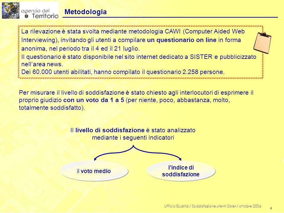 5 Ufficio Qualità / Soddisfazione utenti Sister / ottobre 2006 5 n OBIETTIVI E METODOLOGIA n IL PROFILO DEGLI INTERVISTATI n LA VALUTAZIONE DEL SERVIZIO SISTER n NOTA METODOLOGICA Indice
