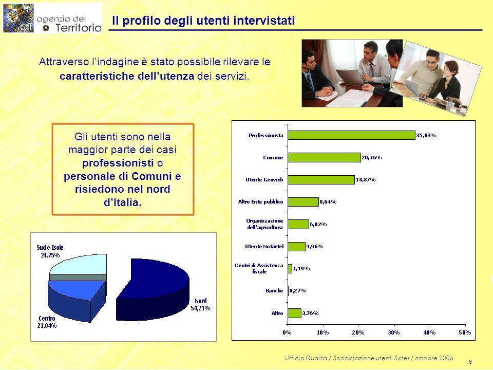 6 Ufficio Qualità / Soddisfazione utenti Sister / ottobre 2006 6 Il profilo degli utenti intervistati Attraverso l'indagine è stato possibile rilevare le caratteristiche dell'utenza dei servizi.