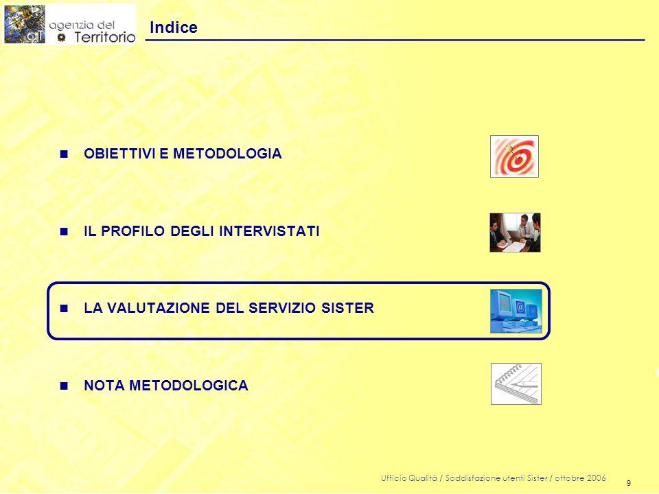10 Ufficio Qualità / Soddisfazione utenti Sister / ottobre 2006 10 La soddisfazione globale per il servizio SISTER I livelli di soddisfazione overall (globale) hanno dato esiti positivi.