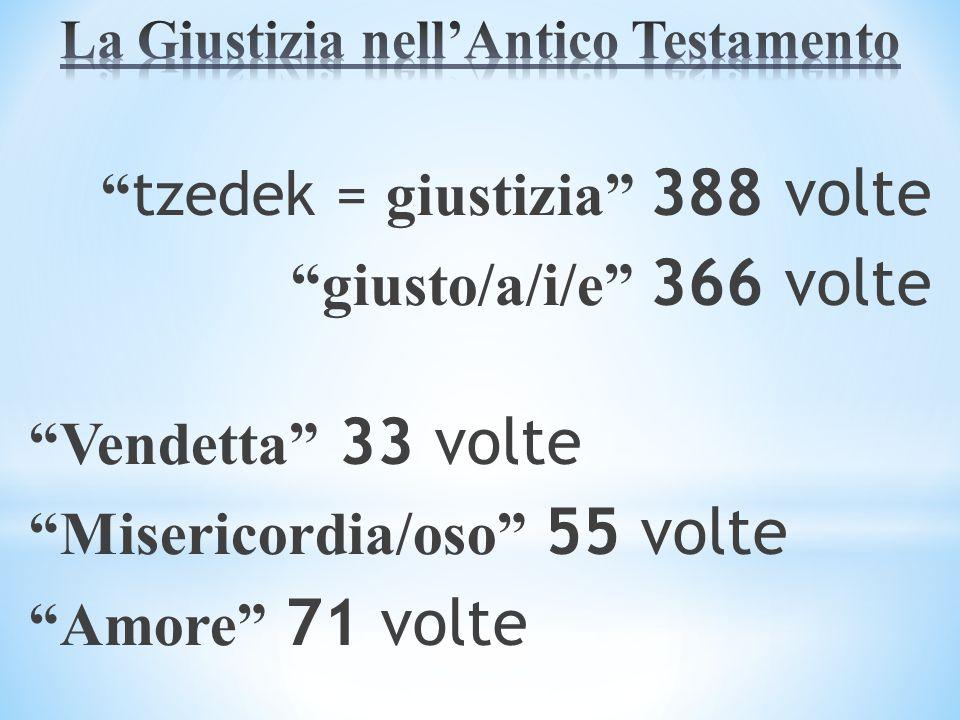 tzedek = giustizia 388 volte giusto/a/i/e 366 volte Vendetta 33 volte Misericordia/oso 55 volte Amore 71 volte