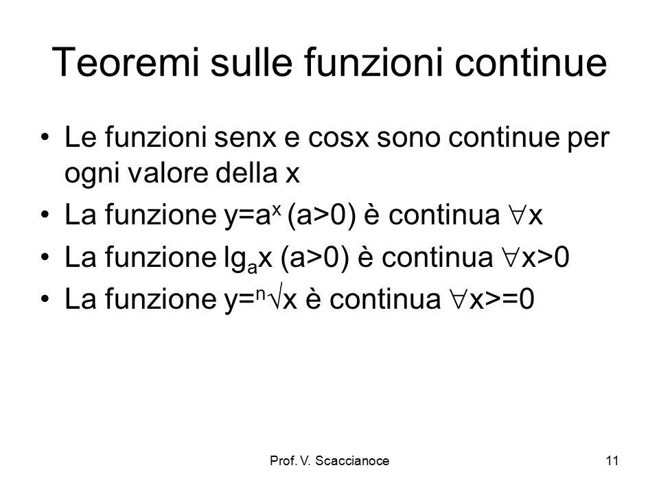Esempi Prof. V. Scaccianoce12