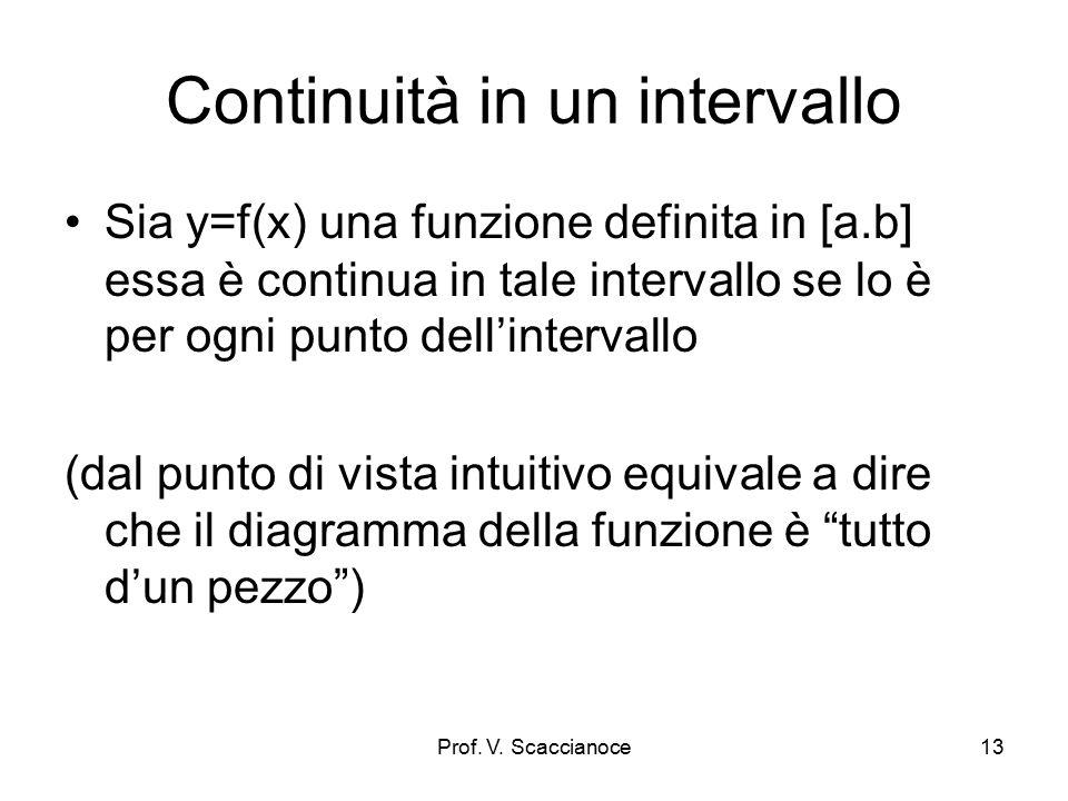 Teoremi sulla continuità Se una funzione è continua in x 0 Se f(x 0 )>0 esiste un intorno di x 0 in cui f(x) > (Permanenza del segno) Se una funzione è continua in [a;b] e se f(a)e f(b) hanno segno opposto, allora esiste almeno x 0 in cui f(x 0 )=0 (Esistenza degli zeri) Prof.