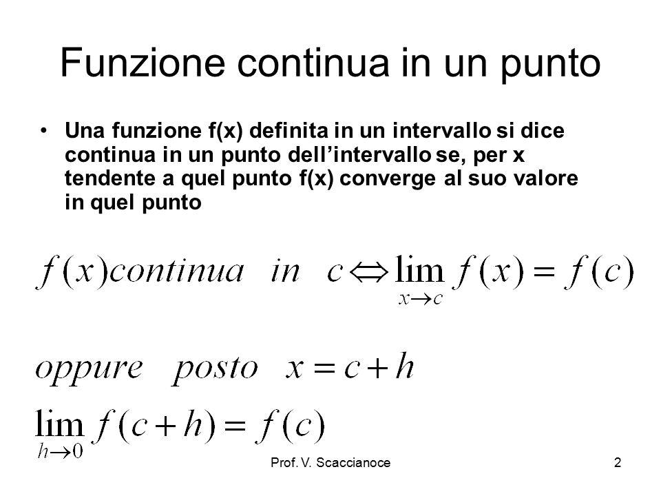 Funzione continua in un punto Quindi deve Esistere il valore della funzione in quel punto Esistere il limite della funzione per x tendente a quel punto e coincidere col valore della funzione Prof.
