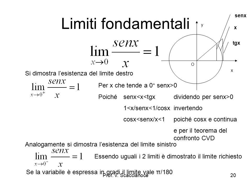 Limiti fondamentali DIMOSTRAZIONE Prof. V. Scaccianoce21