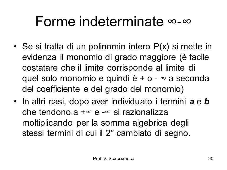 Forme indeterminate ∞/∞ Se si tratta di un polinomio fratto P(x)/Q(x) si mette in evidenza il termine di grado maggiore e si semplifica stando attenti ai segni È valida la seguente tabella Numeratore di grado >del denominatore den>num x tende a+∞x tende a-∞ x tende a ±∞ Segni concordi discor di Segni concordi discor di +∞-∞+∞-∞0 Se il grado del numeratore è uguale a quello del denominatore il risultato è dato dal rapporto dei coefficienti di grado massimo Prof.