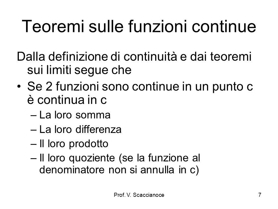 Teoremi sulle funzioni continue Una funzione costante è continua in qualsiasi puntoUna funzione costante è continua in qualsiasi punto La variabile x è continua in qualsiasi punto Le funzioni razionali intere sono continue in qualsiasi punto Le funzioni razionali fratte sono continue per ogni valore della x che non annulli il denominatore Prof.