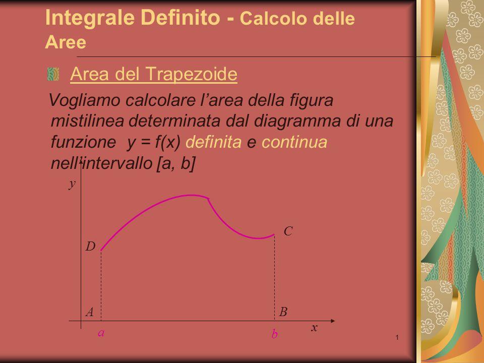 1 Integrale Definito - Calcolo delle Aree Area del Trapezoide Vogliamo calcolare l'area della figura mistilinea determinata dal diagramma di una funzione y = f(x) definita e continua nell'intervallo [a, b] b x y C BA a D