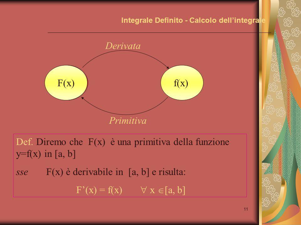 10 Integrale Definito - Calcolo dell'integrale Funzione Primitiva Il calcolo dell'integrale come lim  è estremamente complesso e per nulla conveniente, occorre allora trovare un altro sistema per calcolarlo.