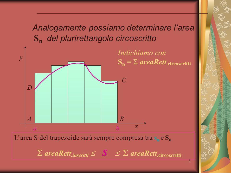 3 Analogamente possiamo determinare l'area S n del plurirettangolo circoscritto x y C BA ba D Indichiamo con S n =  areaRett.circoscritti L'area S del trapezoide sarà sempre compresa tra s n e S n  areaRett.inscritti  S   areaRett.circoscritti