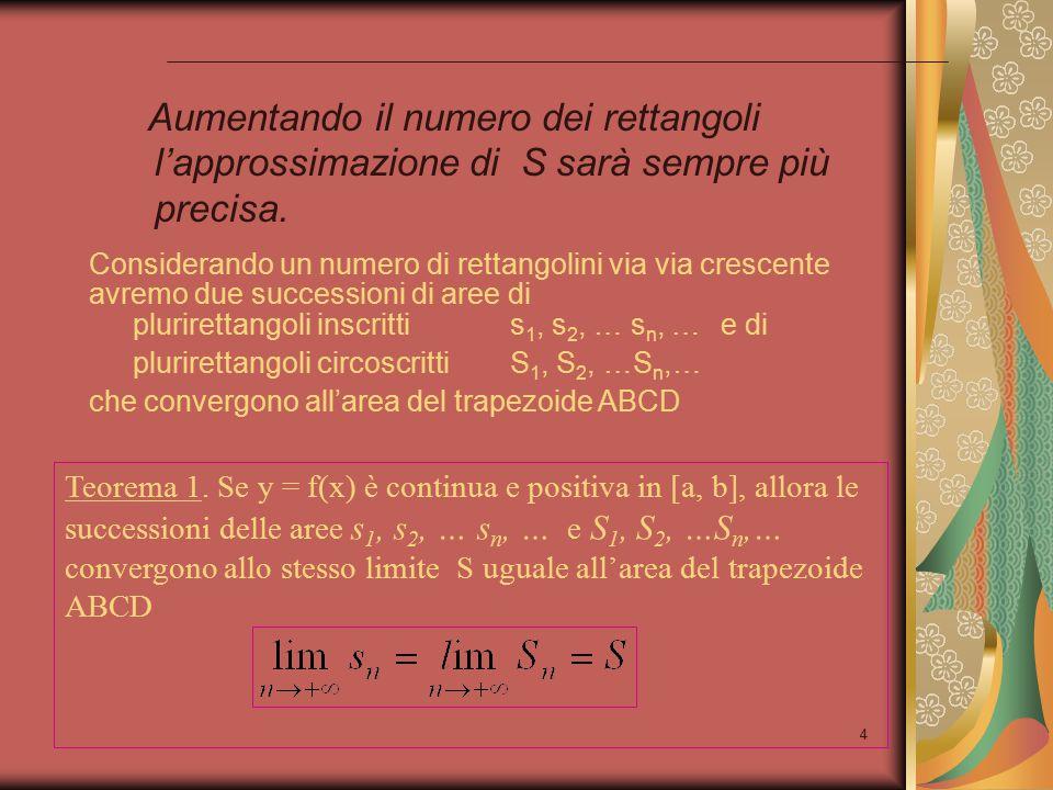 4 Aumentando il numero dei rettangoli l'approssimazione di S sarà sempre più precisa.