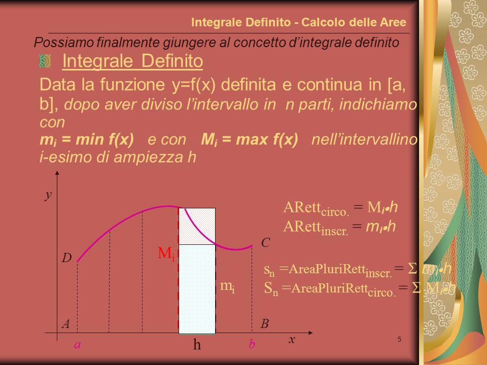 5 Integrale Definito - Calcolo delle Aree Integrale Definito Data la funzione y=f(x) definita e continua in [a, b], dopo aver diviso l'intervallo in n parti, indichiamo con m i = min f(x) e con M i = max f(x) nell'intervallino i-esimo di ampiezza h B x y C A ba D mimi MiMi i Possiamo finalmente giungere al concetto d'integrale definito h s n = AreaPluriRett inscr.