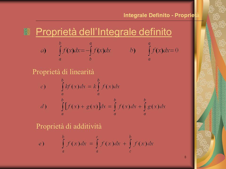 18 Integrale Definito - Proprietà Calcolo dell'Integrale Definito Formula di Newton-Leibniz Finalmente possiamo calcolare l'integrale definito Considerando la funzione integrale avremo: e per x = a Da cui c =  G(a) e per x = b