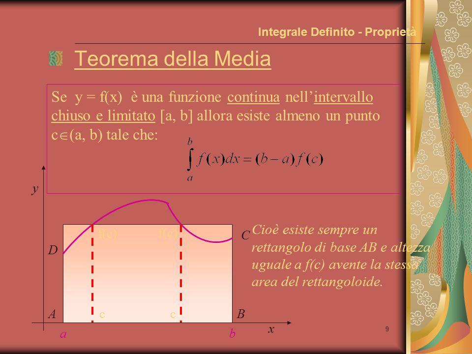 9 Integrale Definito - Proprietà Teorema della Media Se y = f(x) è una funzione continua nell'intervallo chiuso e limitato [a, b] allora esiste almeno un punto c  (a, b) tale che: Cioè esiste sempre un rettangolo di base AB e altezza uguale a f(c) avente la stessa area del rettangoloide.