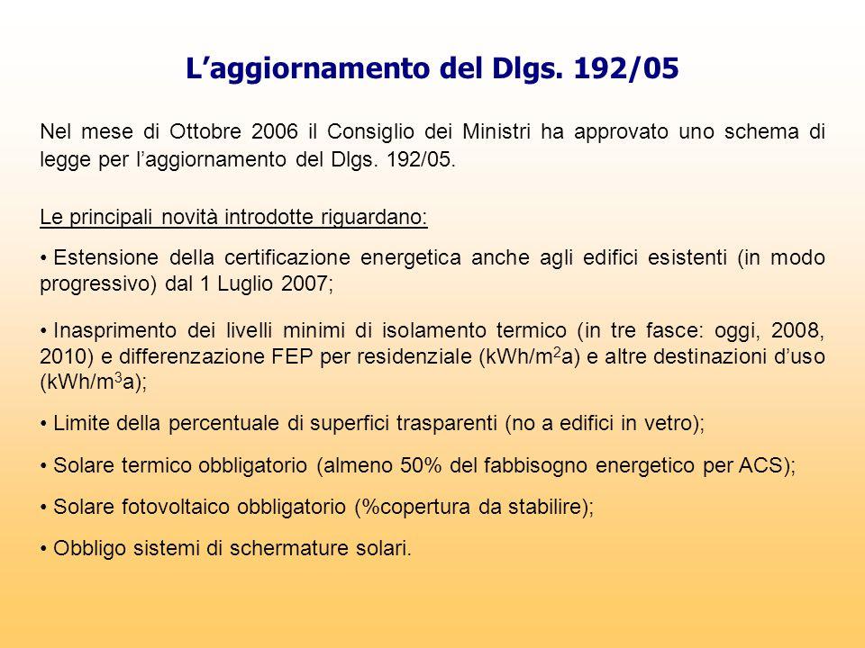 L'aggiornamento del Dlgs. 192/05 Nel mese di Ottobre 2006 il Consiglio dei Ministri ha approvato uno schema di legge per l'aggiornamento del Dlgs. 192