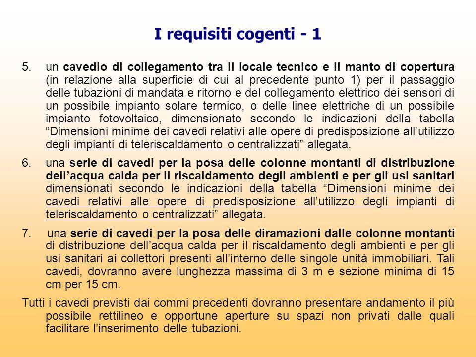 I requisiti cogenti - 1 5.un cavedio di collegamento tra il locale tecnico e il manto di copertura (in relazione alla superficie di cui al precedente