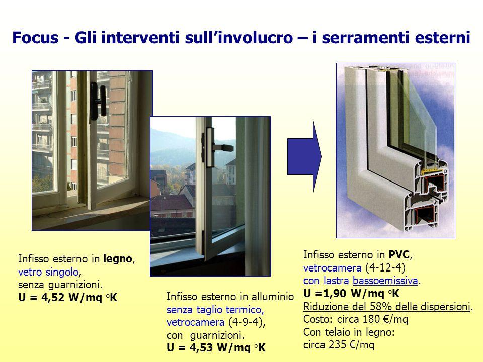 Focus - Gli interventi sull'involucro – i serramenti esterni Infisso esterno in legno, vetro singolo, senza guarnizioni. U = 4,52 W/mq °K Infisso este